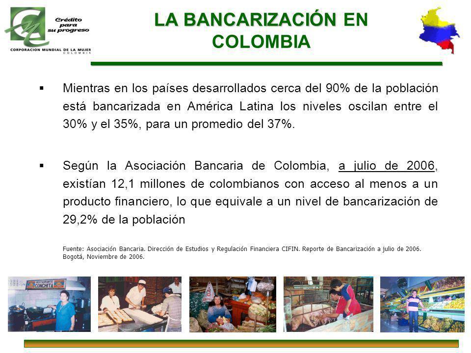 LA BANCARIZACIÓN EN COLOMBIA