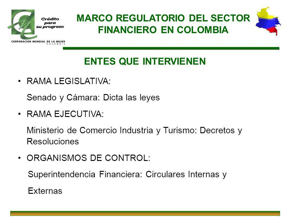 MARCO REGULATORIO DEL SECTOR FINANCIERO EN COLOMBIA