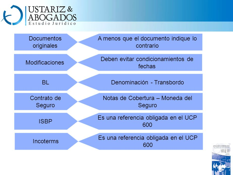 Documentos originales A menos que el documento indique lo contrario