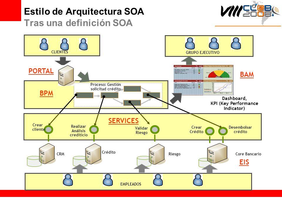 Estilo de Arquitectura SOA Tras una definición SOA