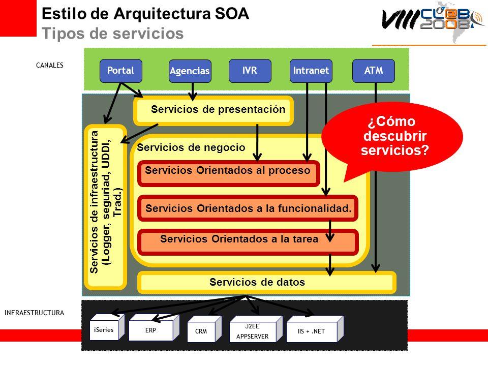 Estilo de Arquitectura SOA Tipos de servicios