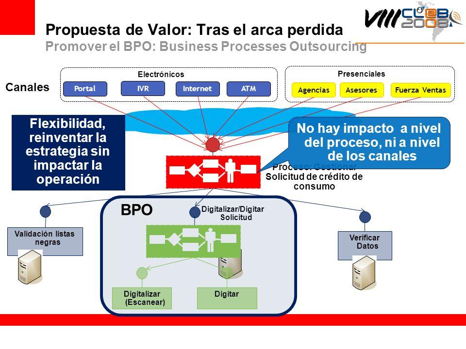 Propuesta de Valor: Tras el arca perdida Promover el BPO: Business Processes Outsourcing