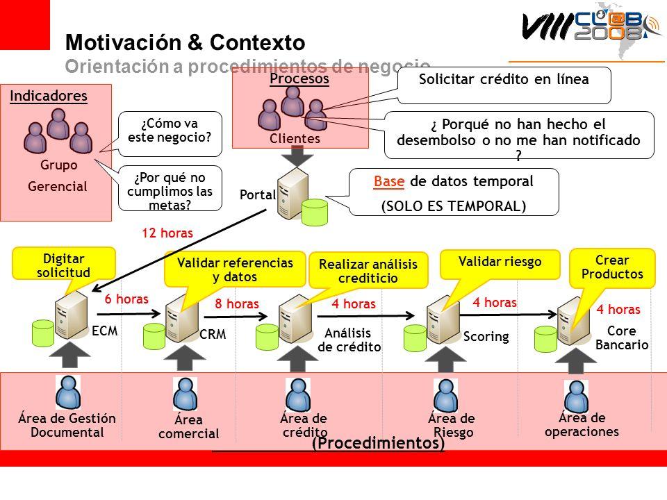 Motivación & Contexto Orientación a procedimientos de negocio