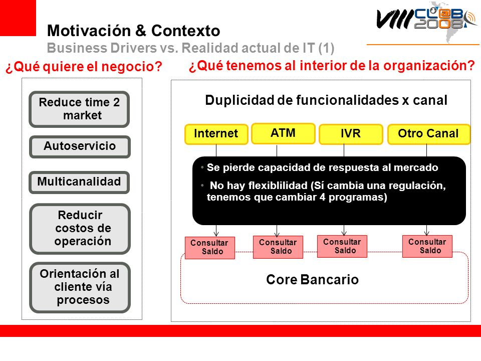 Motivación & Contexto Business Drivers vs. Realidad actual de IT (1)