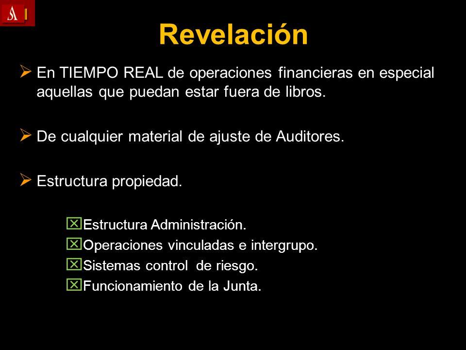 RevelaciónEn TIEMPO REAL de operaciones financieras en especial aquellas que puedan estar fuera de libros.