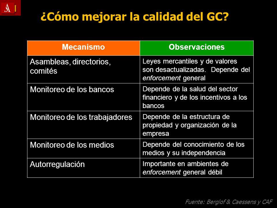¿Cómo mejorar la calidad del GC