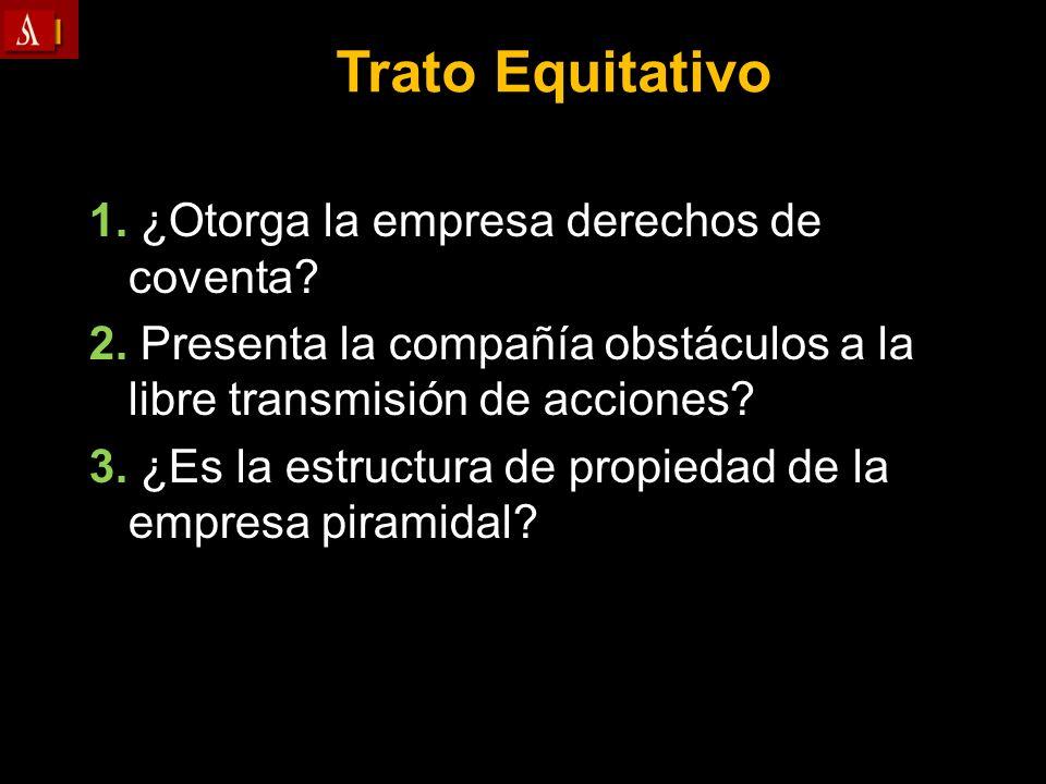 Trato Equitativo 1. ¿Otorga la empresa derechos de coventa