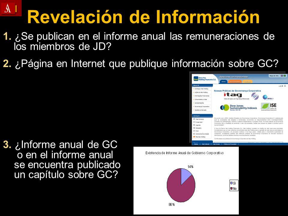 Revelación de Información
