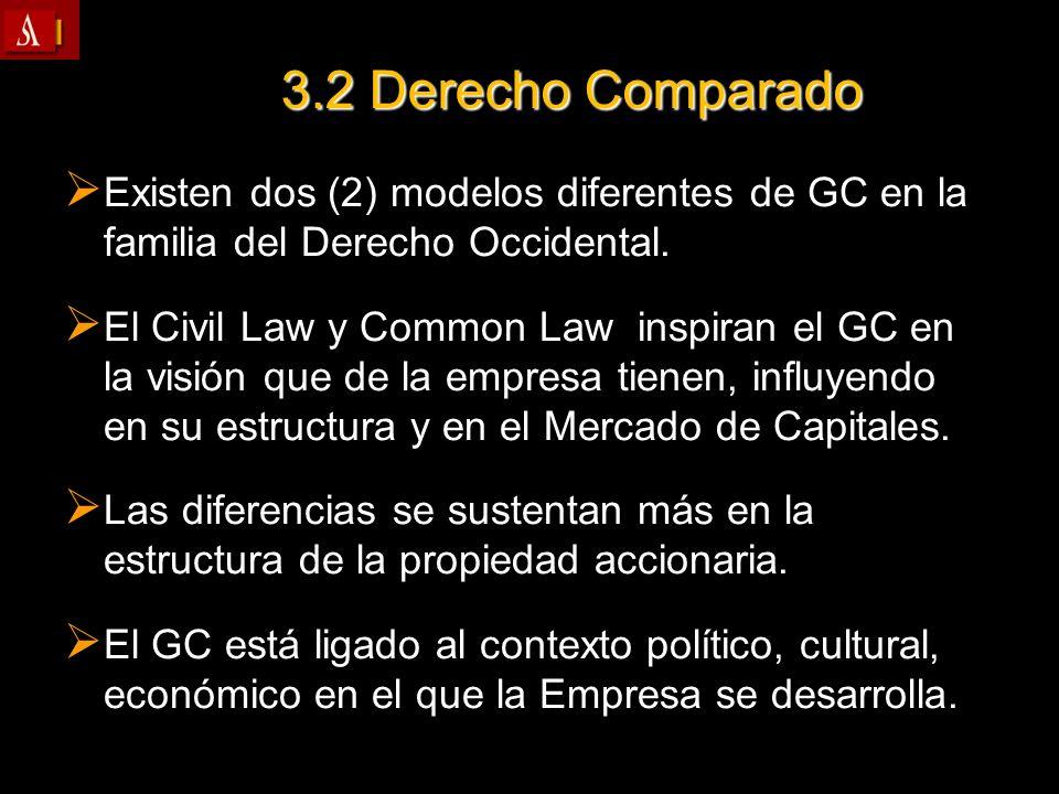 3.2 Derecho Comparado Existen dos (2) modelos diferentes de GC en la familia del Derecho Occidental.