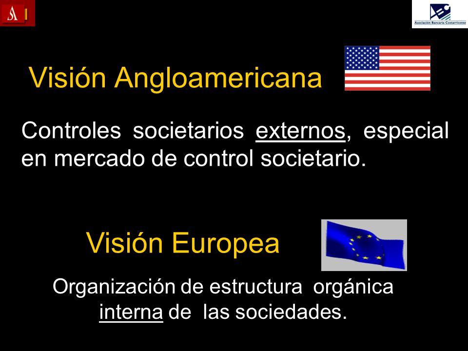 Visión Angloamericana
