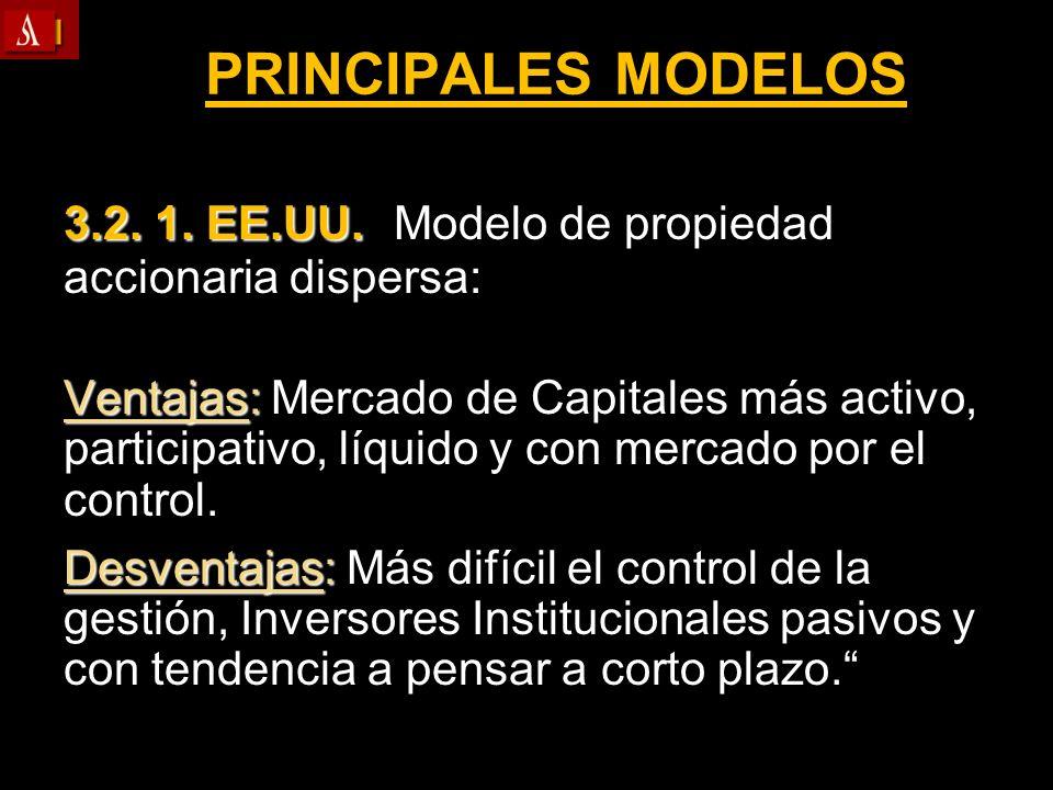 PRINCIPALES MODELOS 3.2. 1. EE.UU. Modelo de propiedad accionaria dispersa: