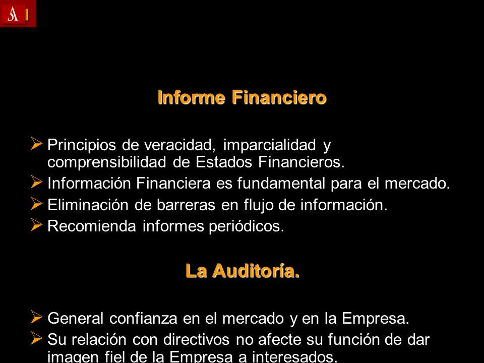 Informe Financiero La Auditoría.