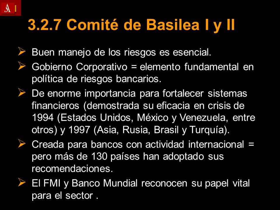 3.2.7 Comité de Basilea I y II Buen manejo de los riesgos es esencial.