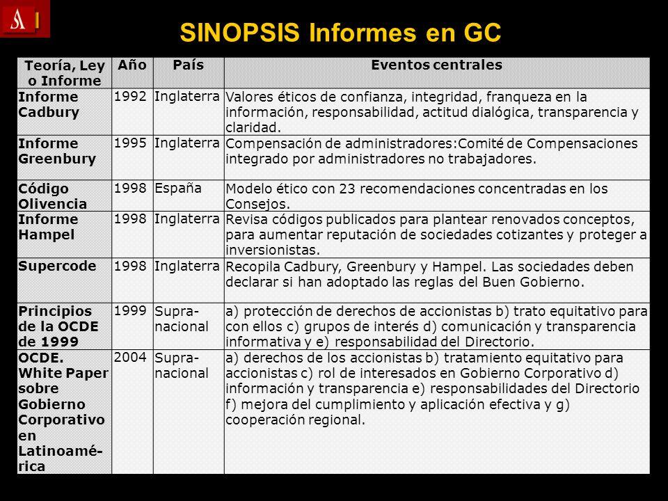 SINOPSIS Informes en GC