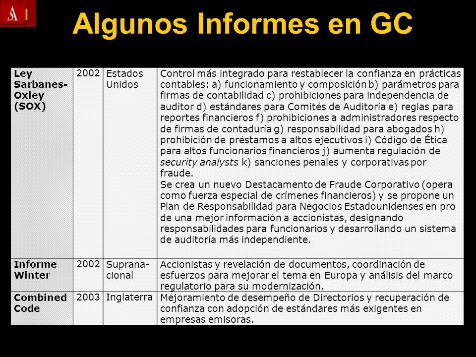 Algunos Informes en GC Ley Sarbanes-Oxley (SOX) 2002 Estados Unidos