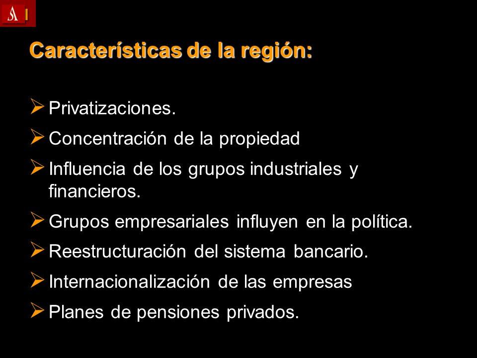Características de la región: