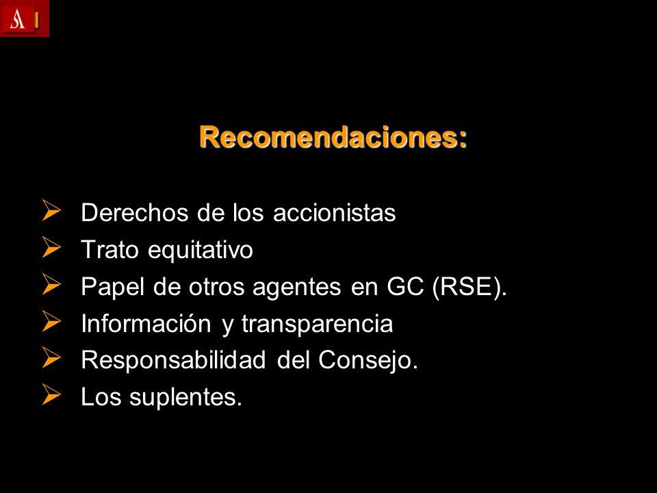 Recomendaciones: Derechos de los accionistas Trato equitativo