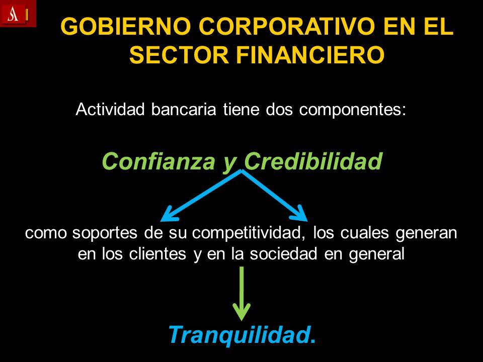GOBIERNO CORPORATIVO EN EL SECTOR FINANCIERO Confianza y Credibilidad