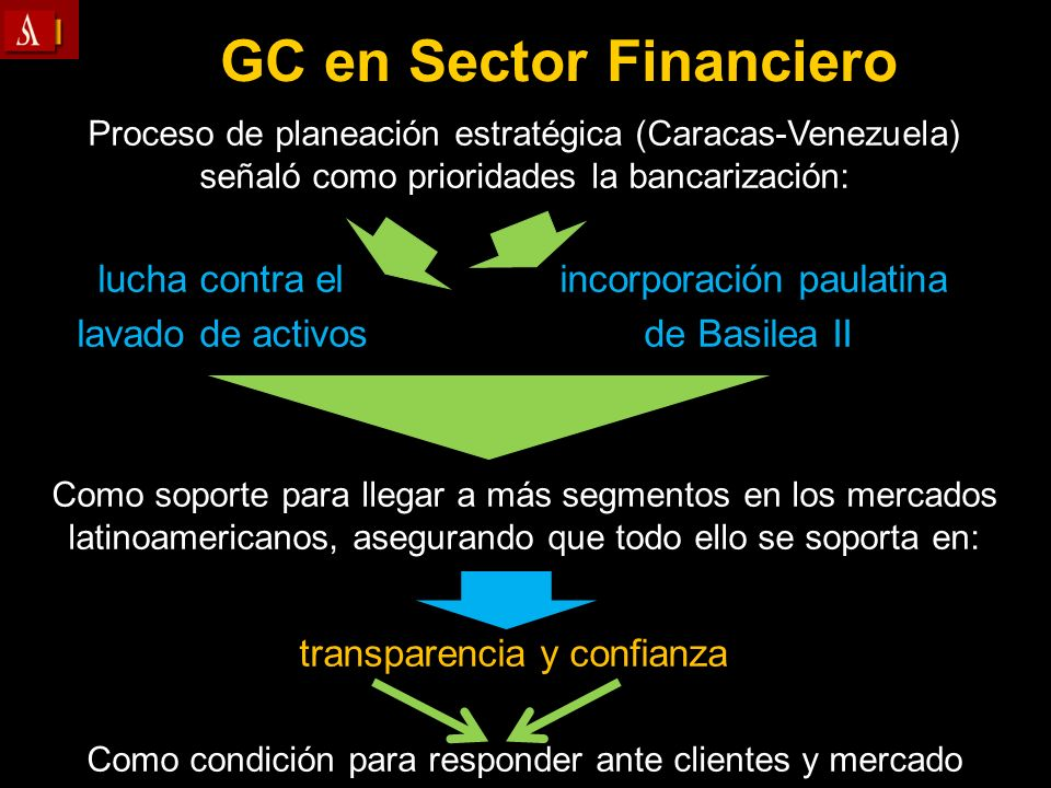 GC en Sector Financiero