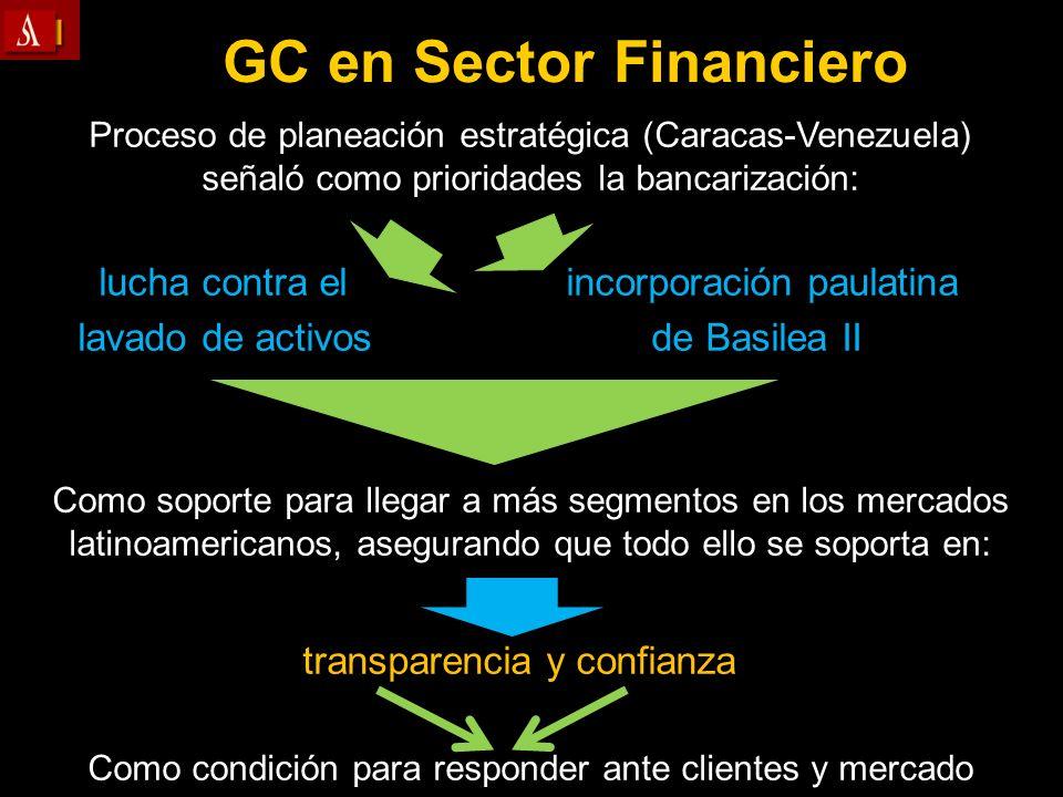 GC en Sector Financiero
