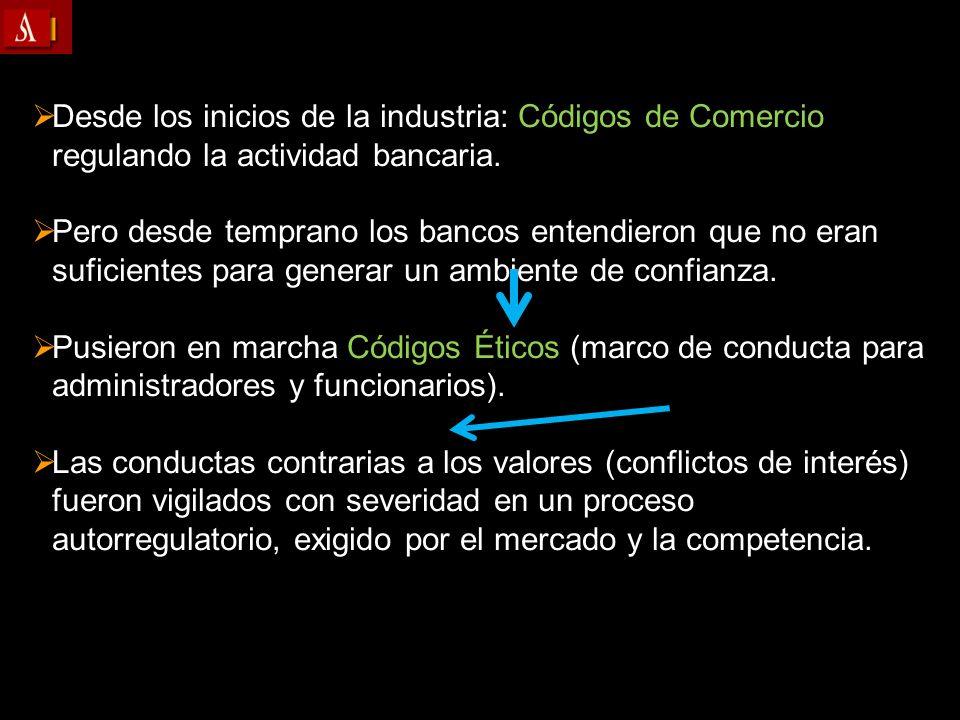 Desde los inicios de la industria: Códigos de Comercio regulando la actividad bancaria.