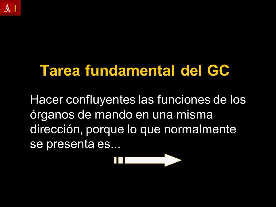 Tarea fundamental del GC