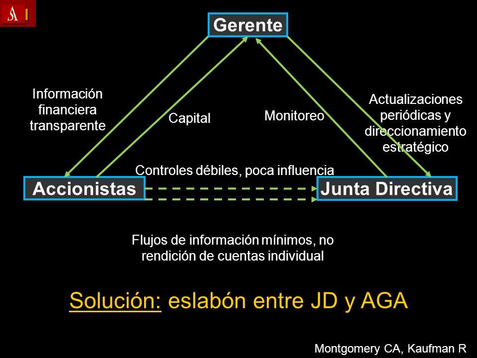 Solución: eslabón entre JD y AGA