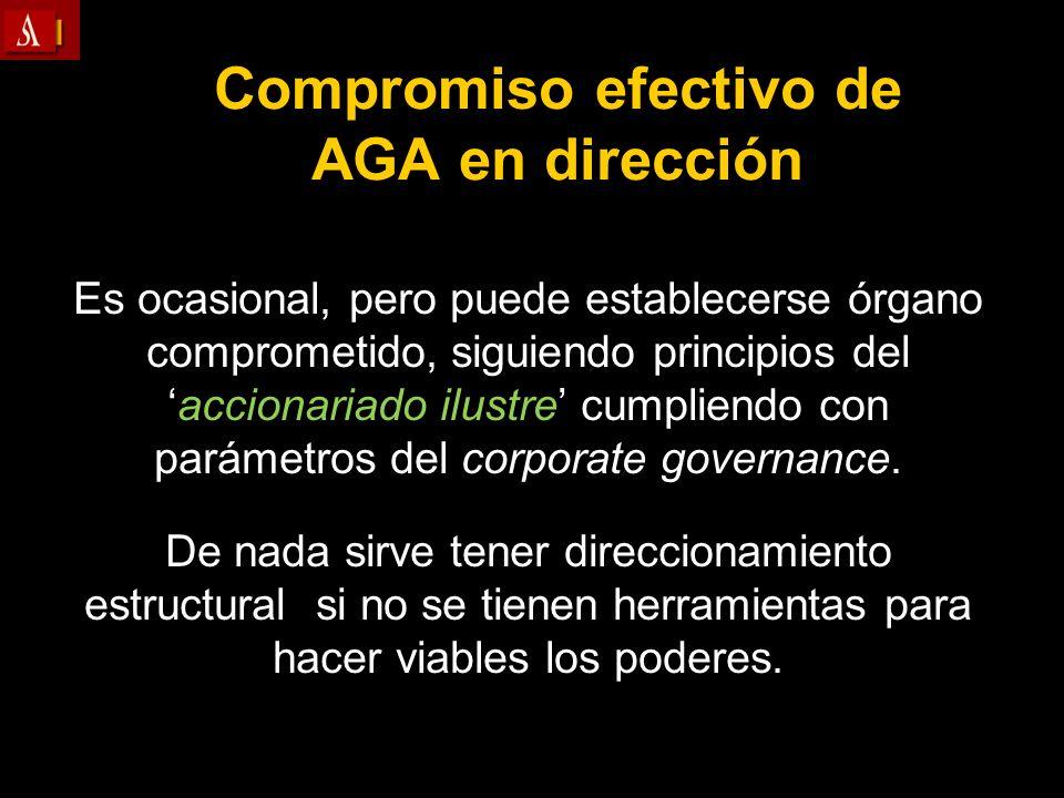 Compromiso efectivo de AGA en dirección
