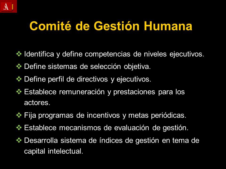 Comité de Gestión Humana