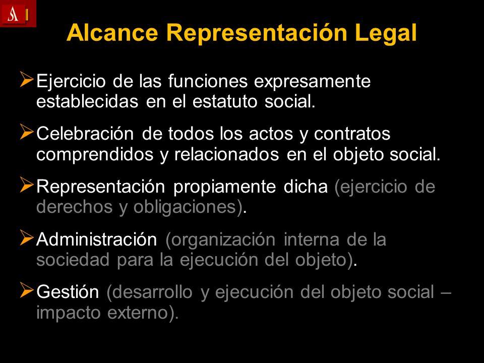 Alcance Representación Legal