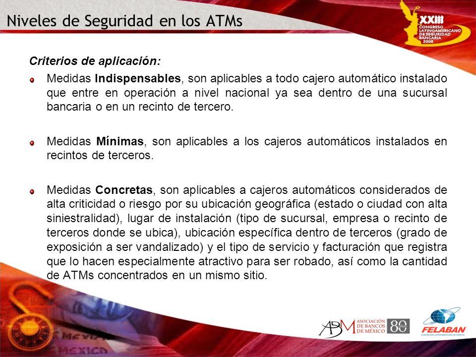 Niveles de Seguridad en los ATMs