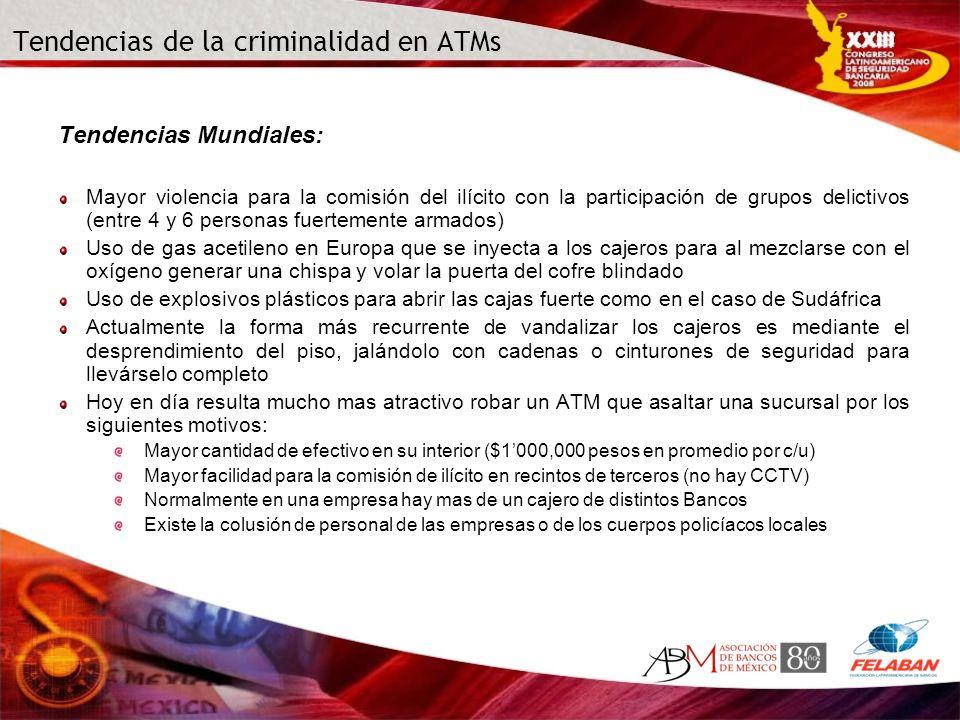 Tendencias de la criminalidad en ATMs