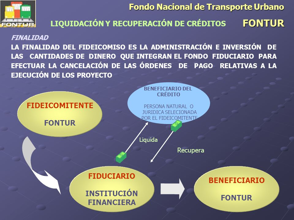 LIQUIDACIÓN Y RECUPERACIÓN DE CRÉDITOS
