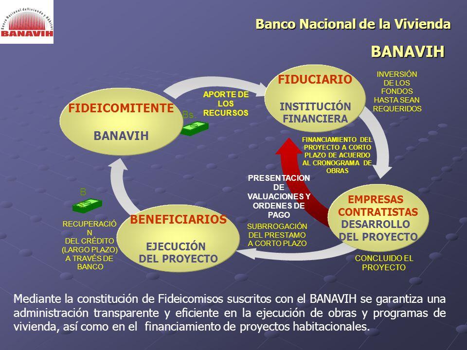 BANAVIH Banco Nacional de la Vivienda FIDUCIARIO FIDEICOMITENTE