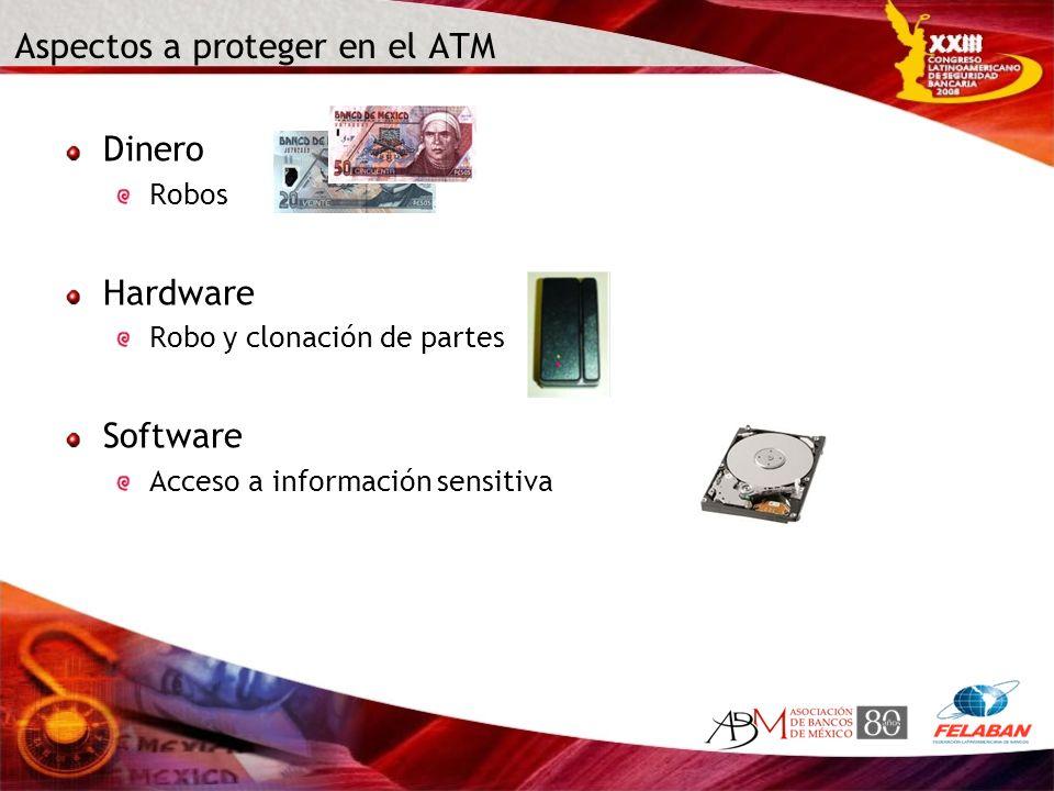 Aspectos a proteger en el ATM