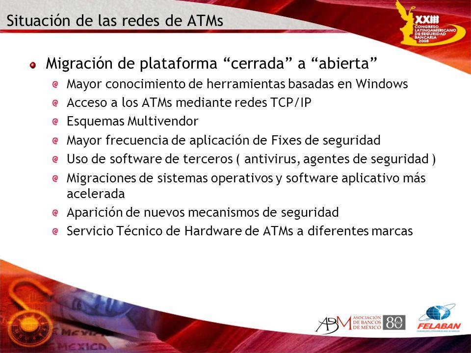 Situación de las redes de ATMs