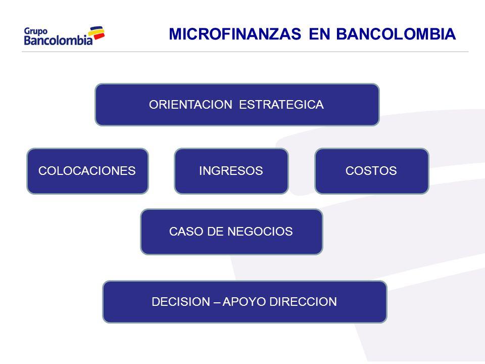 MICROFINANZAS EN BANCOLOMBIA