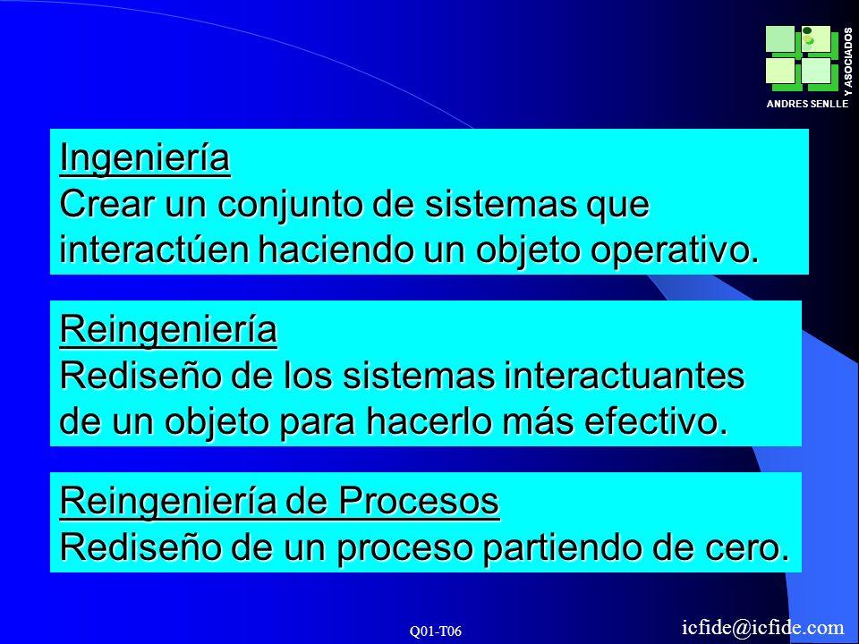 Ingeniería Crear un conjunto de sistemas que interactúen haciendo un objeto operativo.