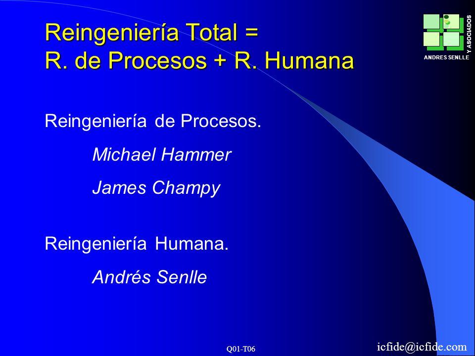 Reingeniería Total = R. de Procesos + R. Humana