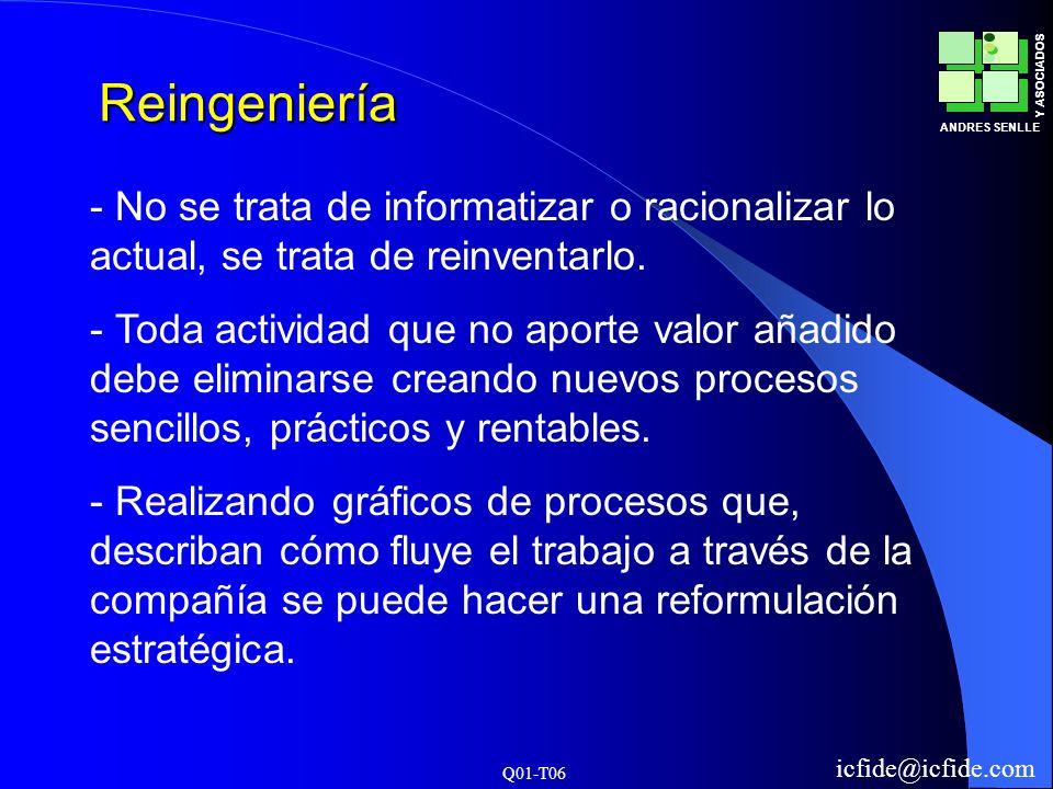Reingeniería No se trata de informatizar o racionalizar lo actual, se trata de reinventarlo.