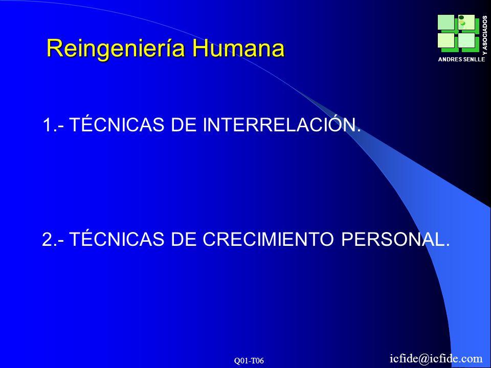 Reingeniería Humana 1.- TÉCNICAS DE INTERRELACIÓN.
