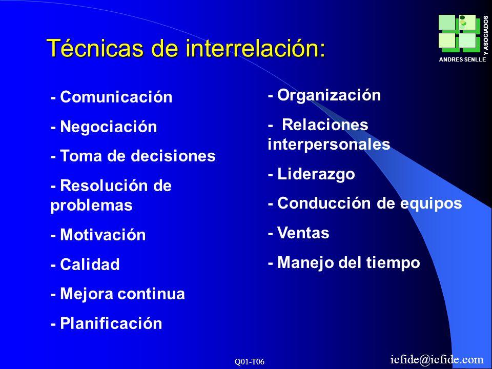Técnicas de interrelación: