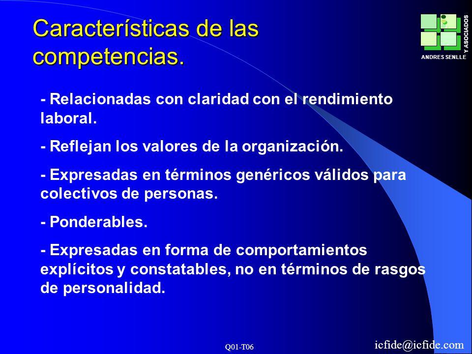 Características de las competencias.