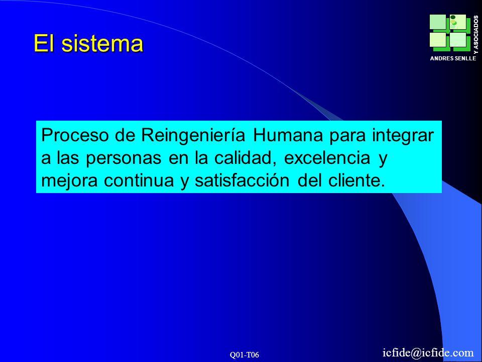 El sistemaProceso de Reingeniería Humana para integrar a las personas en la calidad, excelencia y mejora continua y satisfacción del cliente.