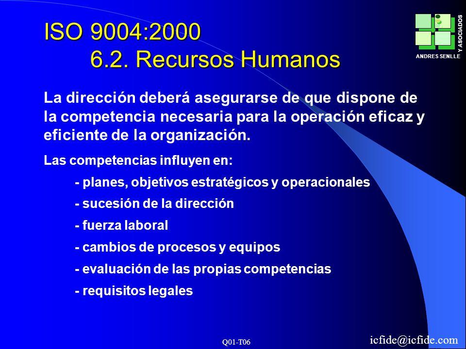 ISO 9004:2000 6.2. Recursos Humanos
