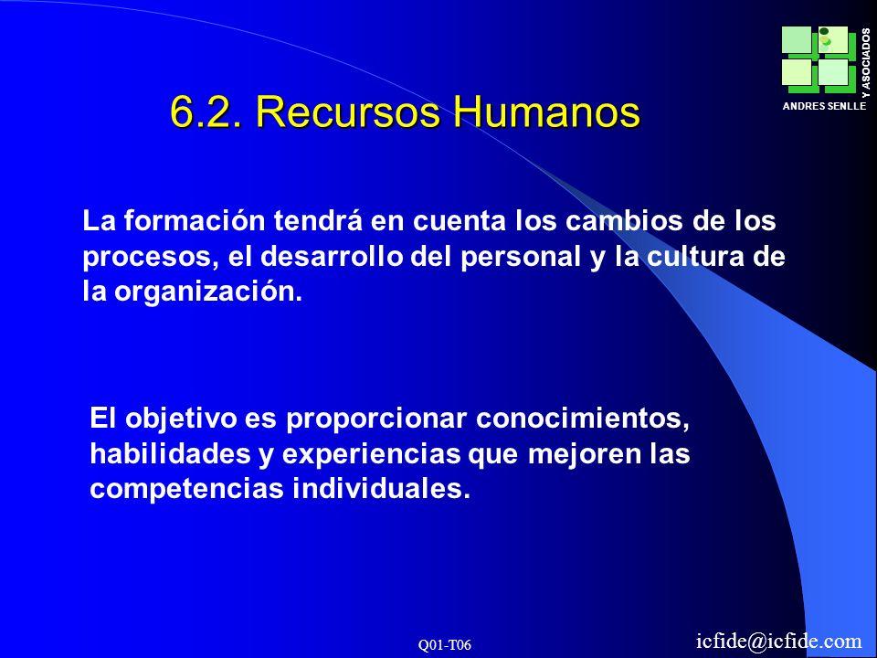 6.2. Recursos Humanos La formación tendrá en cuenta los cambios de los procesos, el desarrollo del personal y la cultura de la organización.