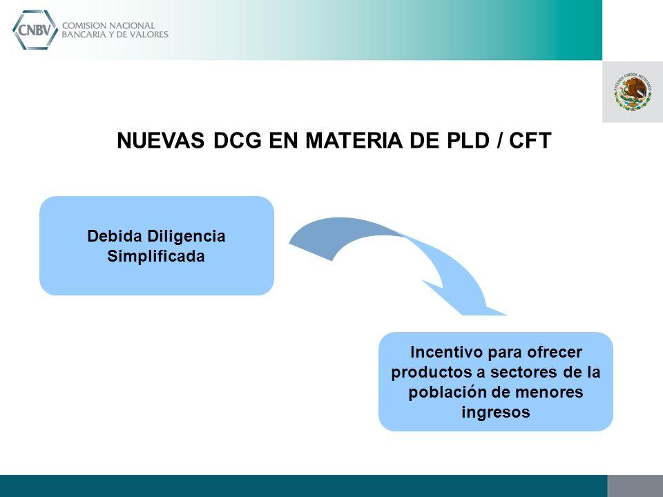 NUEVAS DCG EN MATERIA DE PLD / CFT Debida Diligencia Simplificada