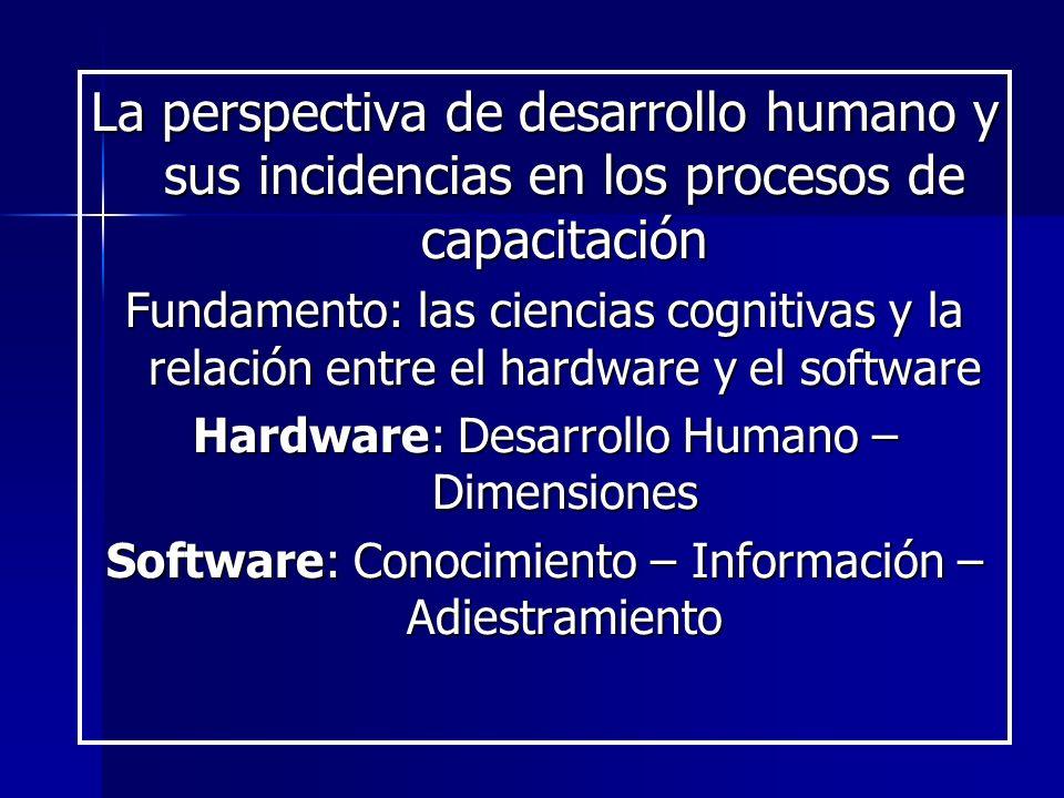 La perspectiva de desarrollo humano y sus incidencias en los procesos de capacitación