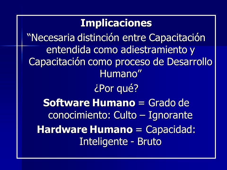 Software Humano = Grado de conocimiento: Culto – Ignorante