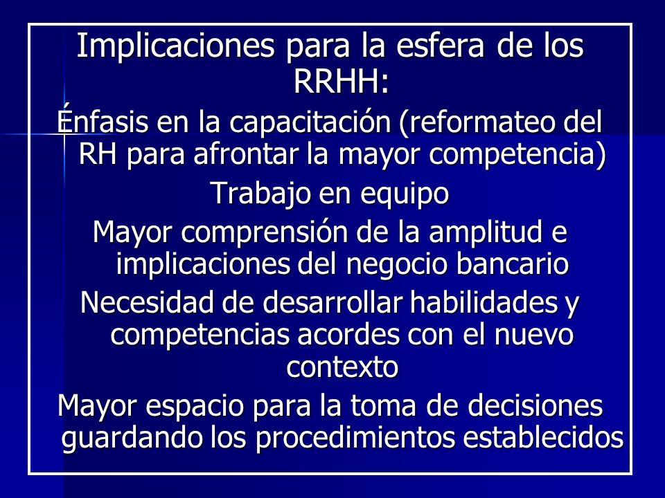 Implicaciones para la esfera de los RRHH: